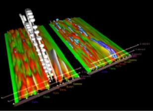 brain-wave-graph2